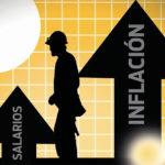 Los salarios acumulan más de 3 años sin ganarle a la inflación